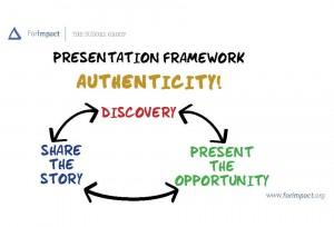 Presentation Flow Card_Page_2