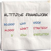 Altitude Framework