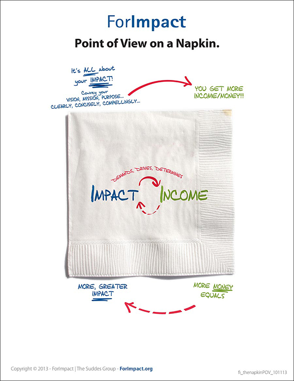 Our Point of View on a Napkin