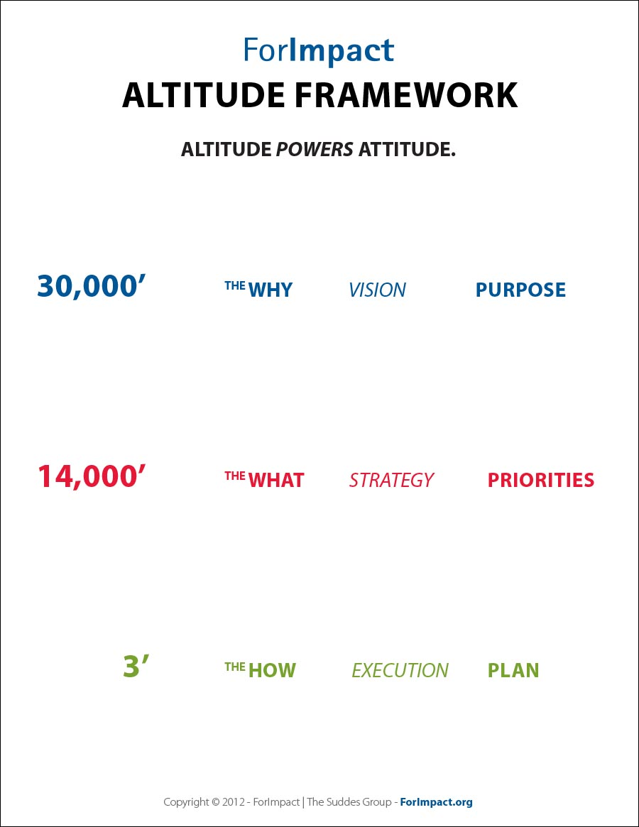 The Altitude Framework