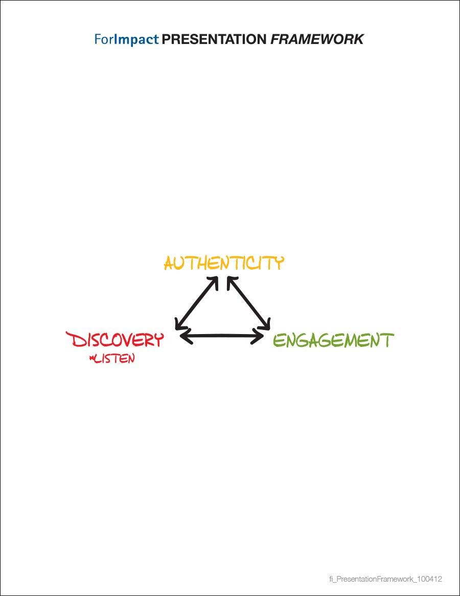The Presentation Framework
