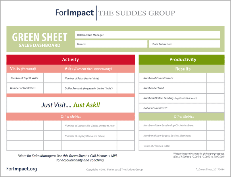 forimpact the suddes group a dashboard to measure and manage