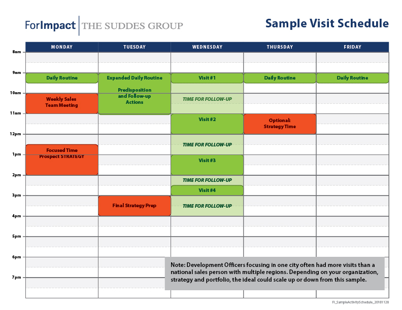 Sample Visit Schedule